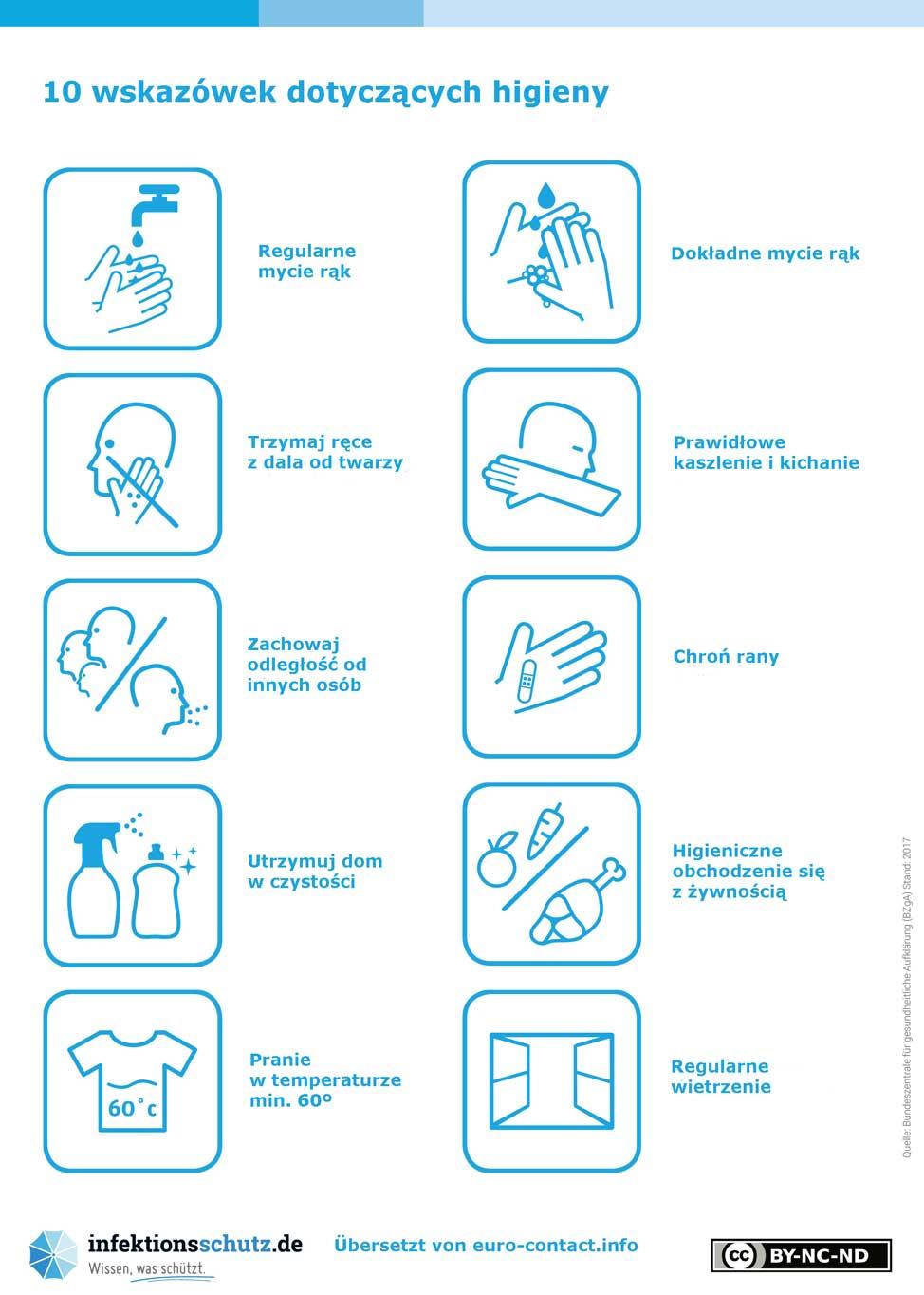 Piktogramme Hygienetipps PL